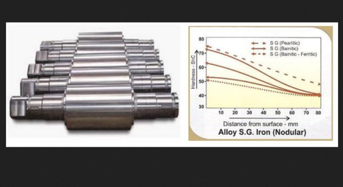 Spheroidal Graphite Nodular Cast Iron - M/S THE INDIAN STEEL