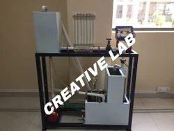 fluid friction apparatus lab report