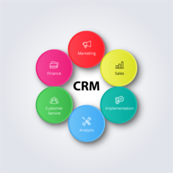 Custom CRM Website Development
