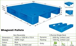 Antistatic Plastic Pallets