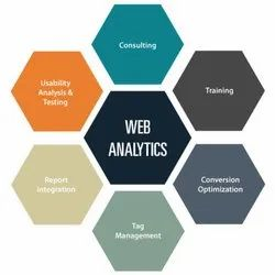 Web Analytics Service