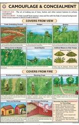 Camouflage And  Concealment For Field Craft Chart