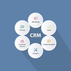 DRC Systems Online CRM