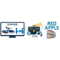 Red Apple ERP Software