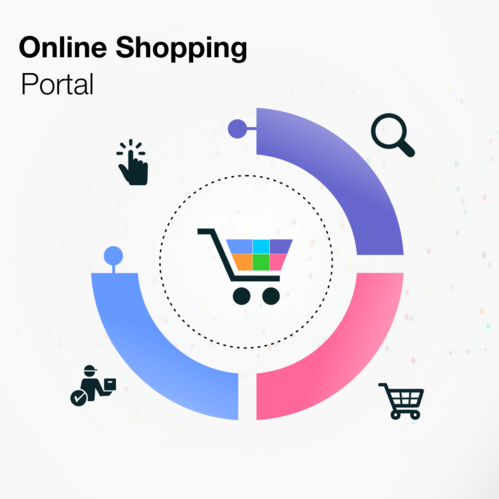 Shopping Website Mobile App Development Shopping Cart Software Service Service Provider From Jaipur