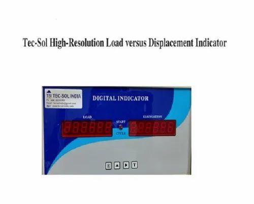 Tec-Sol High Resolution Load Vs Displacement Indicator