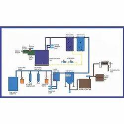 Designing Of Effluent Treatment Plant (ETP)