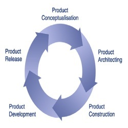 Product Development Consultants