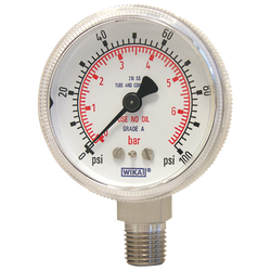 Process Connection Gauges