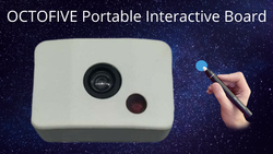 Portable Frame-Less Interactive White Board Kit