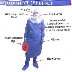 ROYAL Non woven fabric SITRA APPROVED PPE KIT