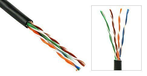 Black VTech CAT5 LAN Cable For ISP, Packaging Type: Roll