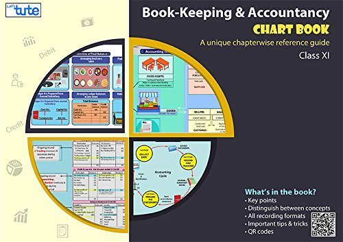 e8d92ddbc0ef Accounting Topicwise   Chapterwise Summarized Charts Important Notes With  Videos (QR Code) - Perfect