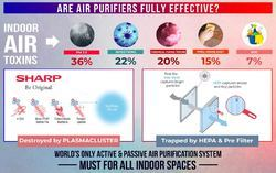 Air Purifier Renting Service