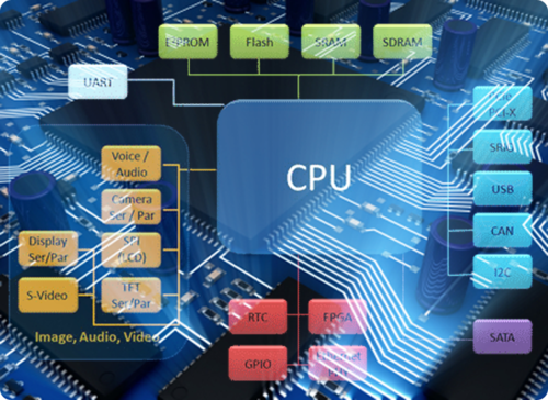 Embedded Software Engineer >> Embedded Software Development Embedded Software Developer Oswal