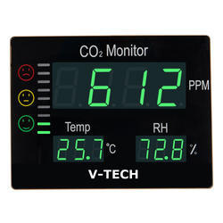 Wall Mount CO2 Monitor