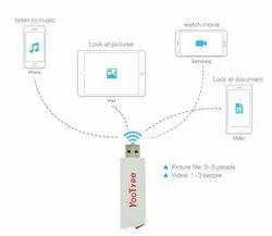 WiFi USB