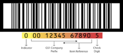 Barcode Number Registration And Service