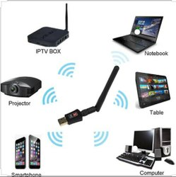 Wireless Set-up And Services