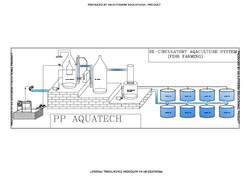 RE-CIRCULATORY AQUACULTURE SYSTEM