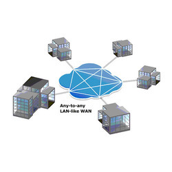 Wired Networking LAN And WAN, Industrial