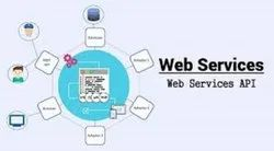 HTML5/CSS Responsive Web Service, With 24*7 Support