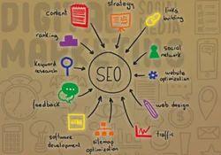 SEO And Digital Marketing Course