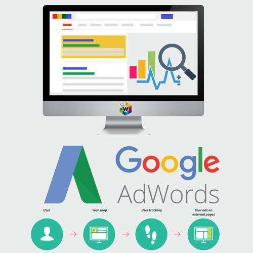 Google Adwords - Pay Per Click Management Company in