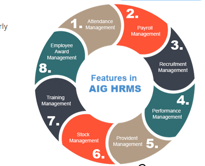 Industry Overview: Human Resources
