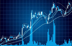 Technical Analysis Software For India