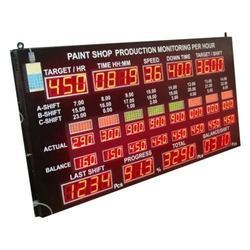Glass LED Displays
