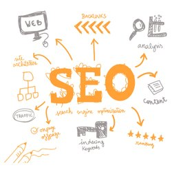 Web Search Engine Marketing Optimization Service