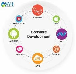 SVR Global Solutions - Software Development Services