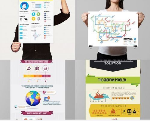 Service Provider of Infographic Design & Animated Motion
