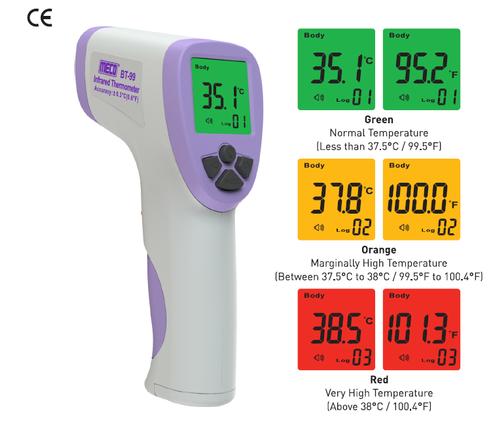 Meco Infrared Temperature Gun