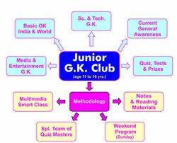 Basic GK Course