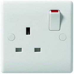 Panel Electric Socket