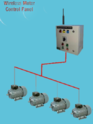 Wireless Control Systems Panel