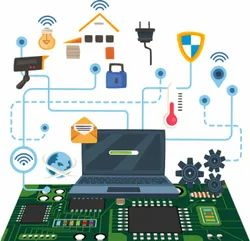 Software & Hardware Development Services