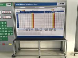Quick Response Tracking Board