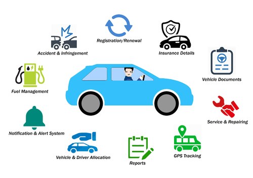 Optisol Software Fleet Management System, for Unlimited, Rs 20000 /software  | ID: 17843760733