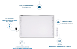Hitevision Finger Touch & Stylus Pen IR Interactive Whiteboard