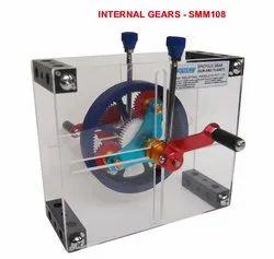Mechanical training models SMM108