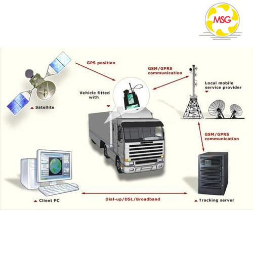 Fleet Vehicle Tracking System >> Msg Multi Track Vehicle Tracking System For And Truck Id 2095722833