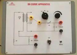 BH Curve Apparatus