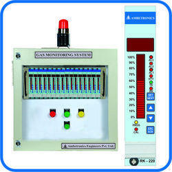 Rack Type Multi Channel Gas Monitor