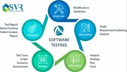 Software Testing Service