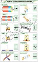 Electric Circuits Components Symbols For Physics Chart