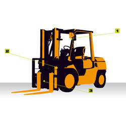 Fork Lift Weighing System