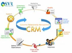 Online Customer Relationship Management Software